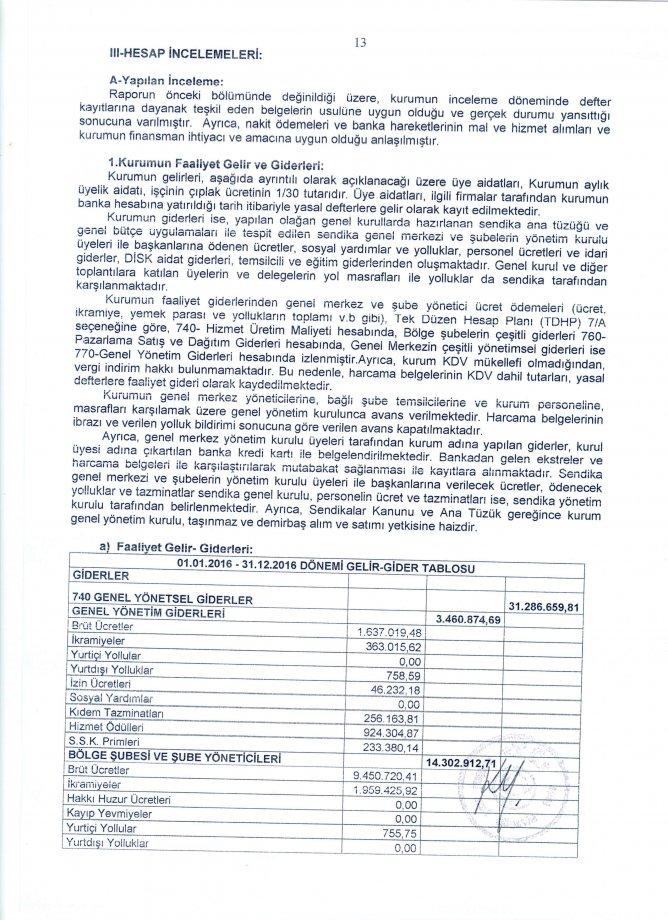 01.01.2016-31.12.2016 Dönemlerine Ait Mali Denetim Raporu