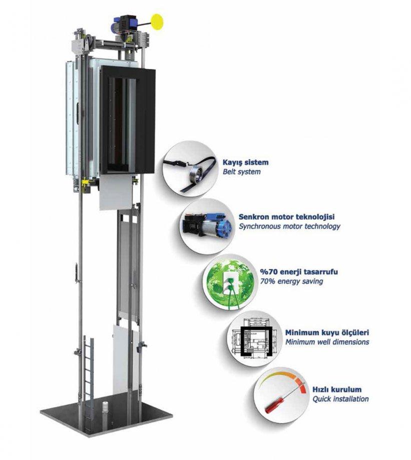 Makine Dairesiz Asansör Sistemleri