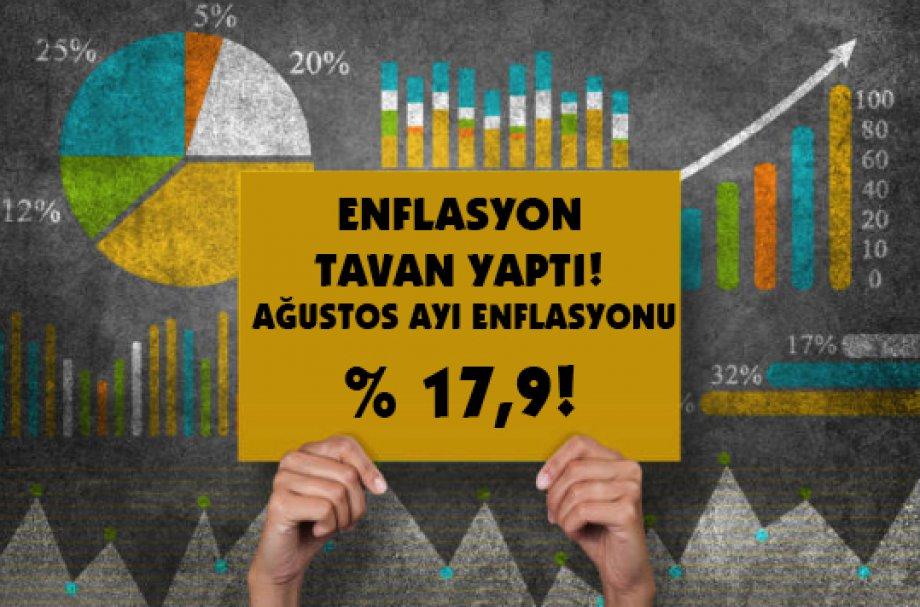 Enflasyon Tavan Yaptı! Ağustos Ayı Enflasyonu % 17,9!