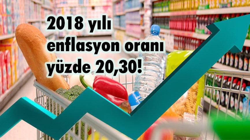 2018 yılı enflasyon oranı yüzde 20,30!