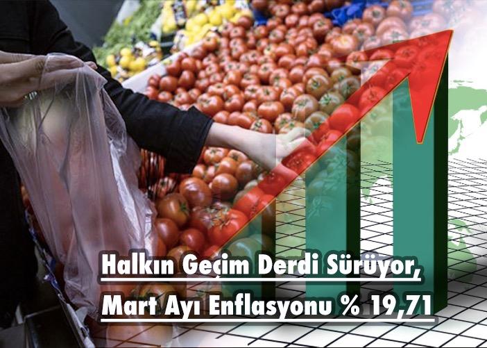 Halkın Geçim Derdi Sürüyor, Mart Ayı Enflasyonu % 19,71