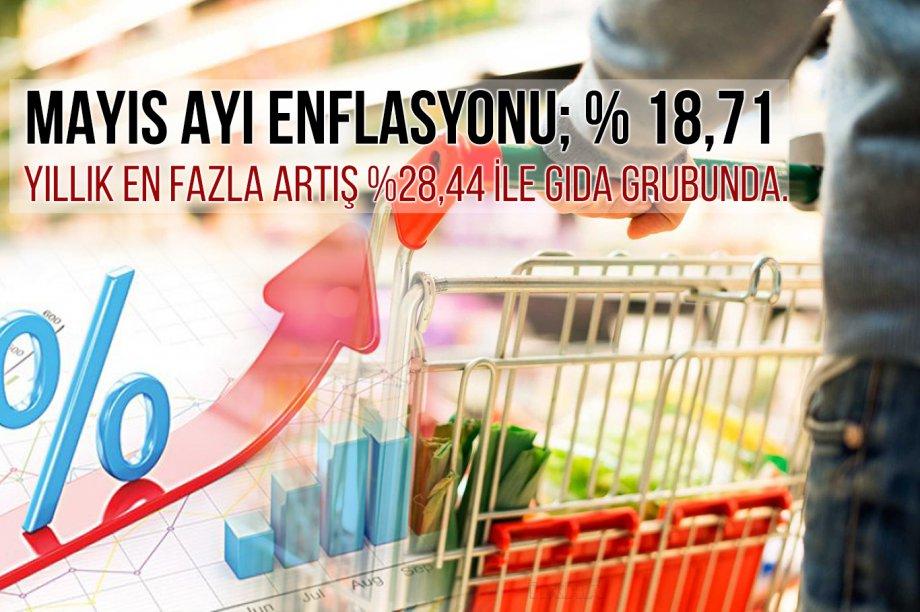 Enflasyonlu Bayram