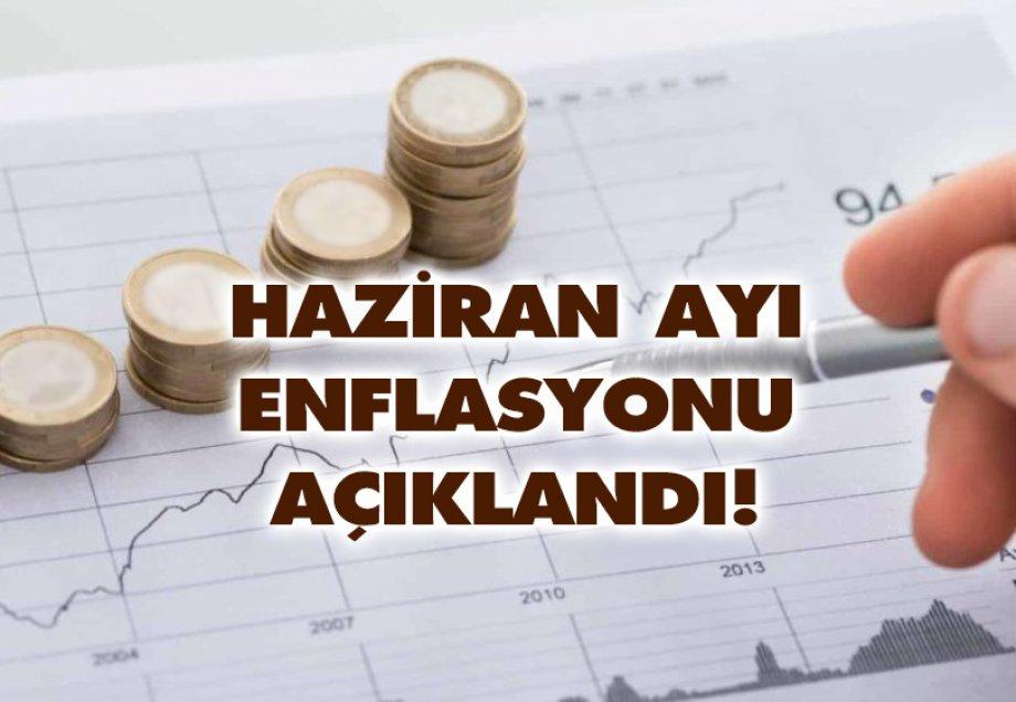 Haziran Ayı Enflasyonu Açıklandı!