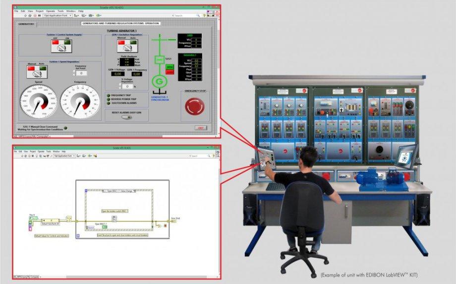 ELK EDIBON Software Development KIT, Powered by NI LabVIEW™