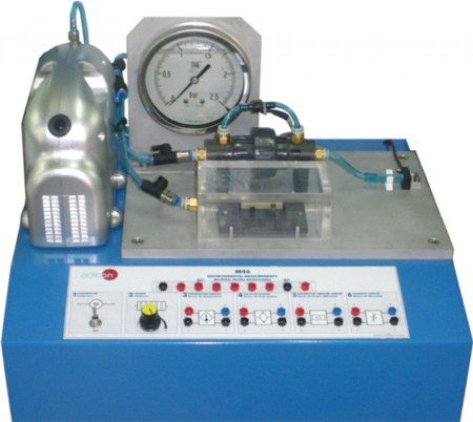 M46 Environmental Measurements