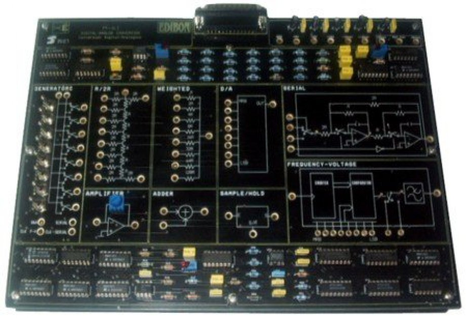 M61 Digital/Analog Converters