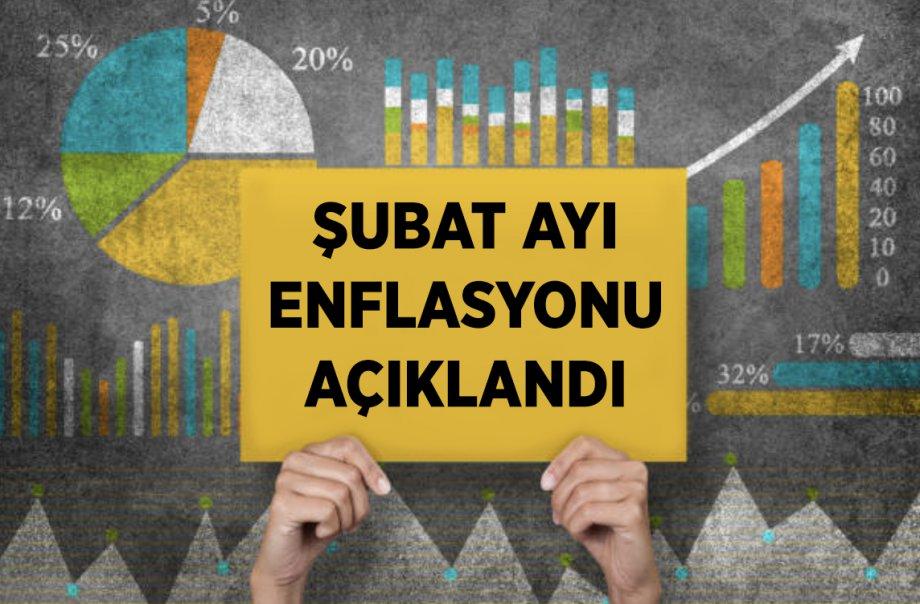 Enflasyon Artıyor! Şubat Ayında Enflasyon Oranı Yüzde 12,37 Oldu!