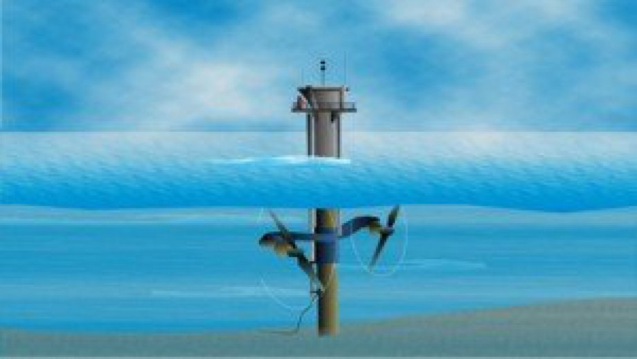 ECMC Computer Controlled Submarine Currents Energy Unit