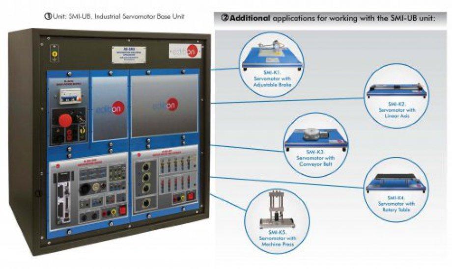 AE-SMI Servomotor Industrial Application