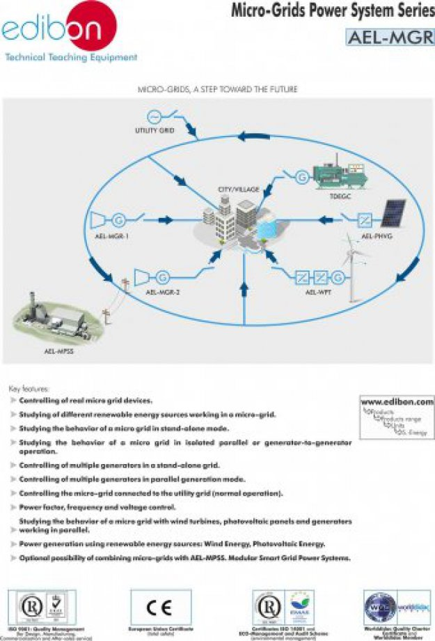 AEL-MGR Micro-Grids Power Application