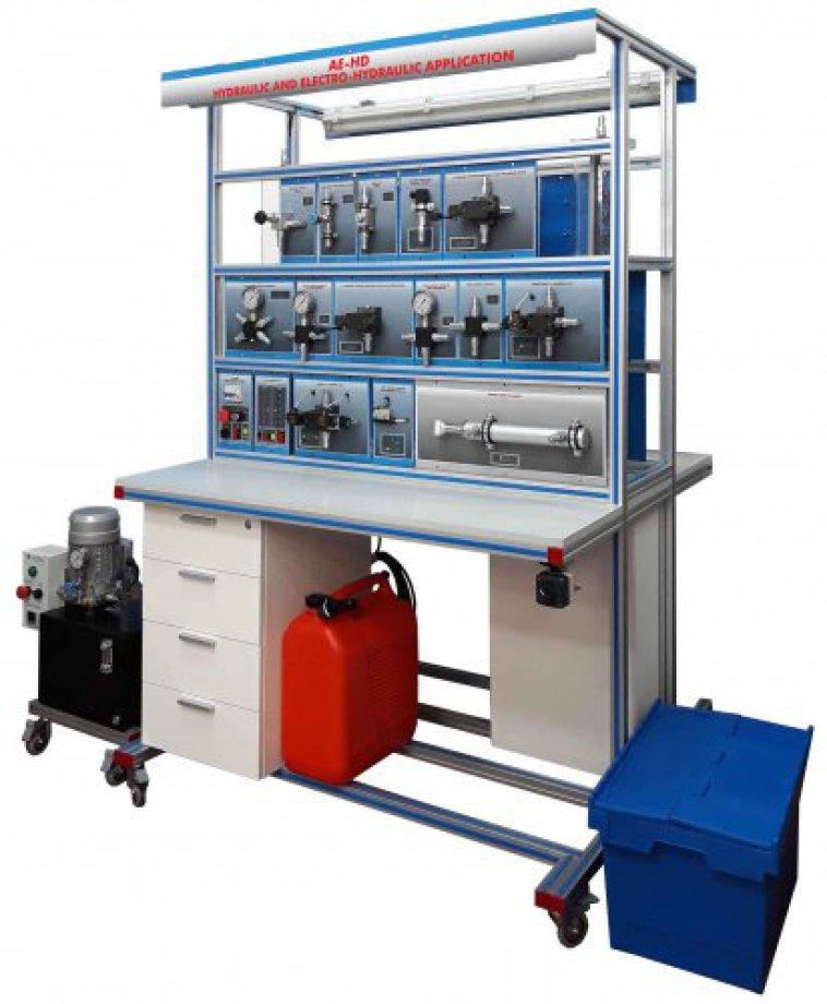 AE-HD Hydraulic and Electro-Hydraulic Application