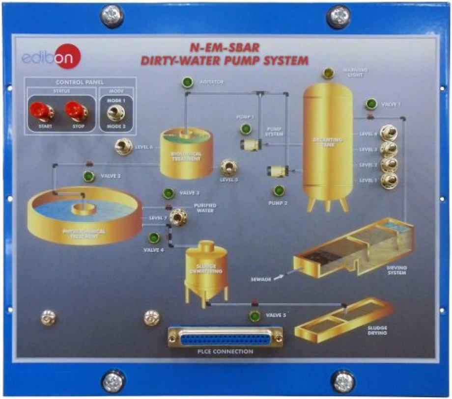 N-EM-SBAR Dirty-Water Pump System