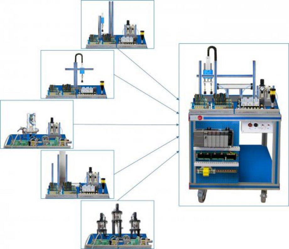 AE-PLC-CPI Industrial Processes Control Workstation
