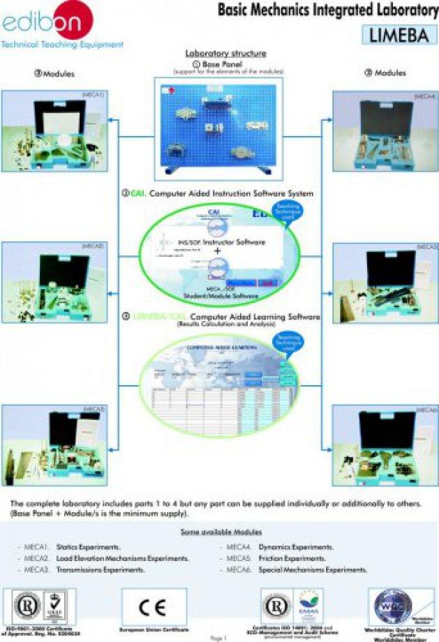 LIMEBA Basic Mechanics Integrated Laboratory