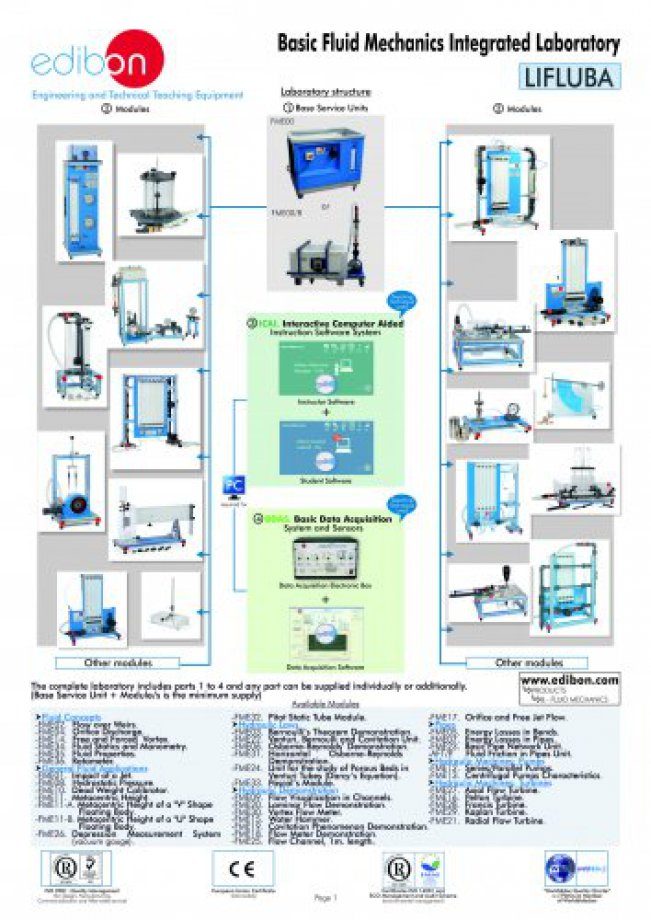 LIFLUBA Basic Fluids Mechanics Integrated Laboratory