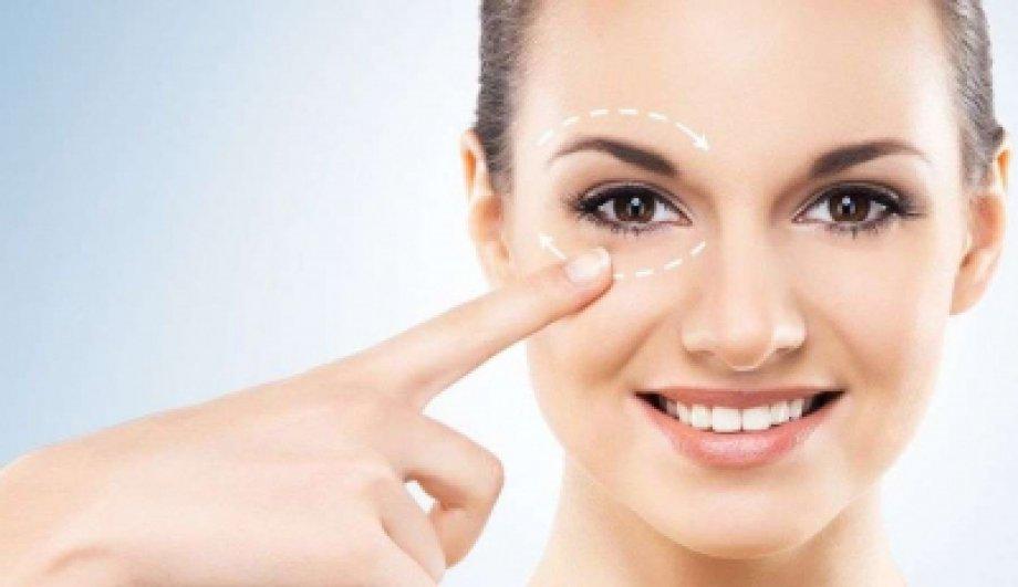 Göz Kapak Hastalıkları ve Blefaroplasti