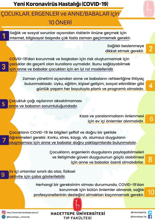 Yeni Koronavirüs Hastalığı