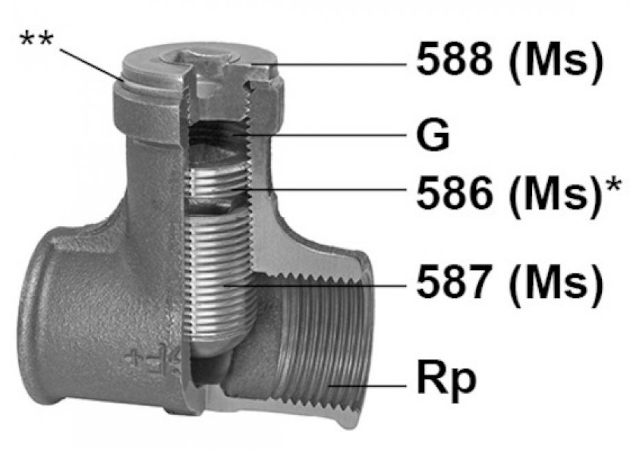599a Regulation socket